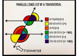 Properties of Geometrical Figures - Yr 9