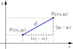 Pontok távolsága a derékszögő koordináta-rendszerben