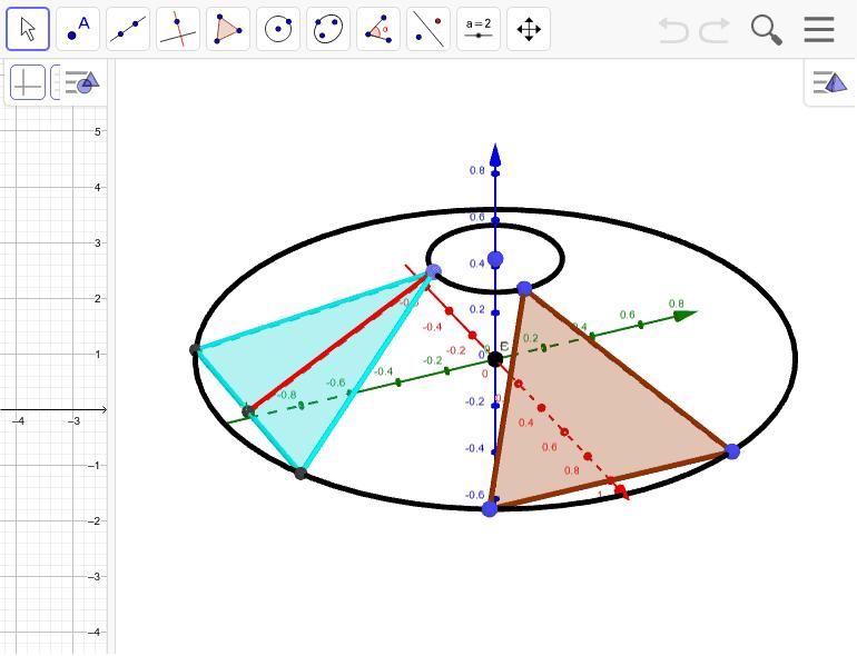 このドーナッツ型の体積を求めよう。回転体の体積の求め方は簡単な積分の公式になる。とても便利。 ワークシートを始めるにはEnter キーを押してください。