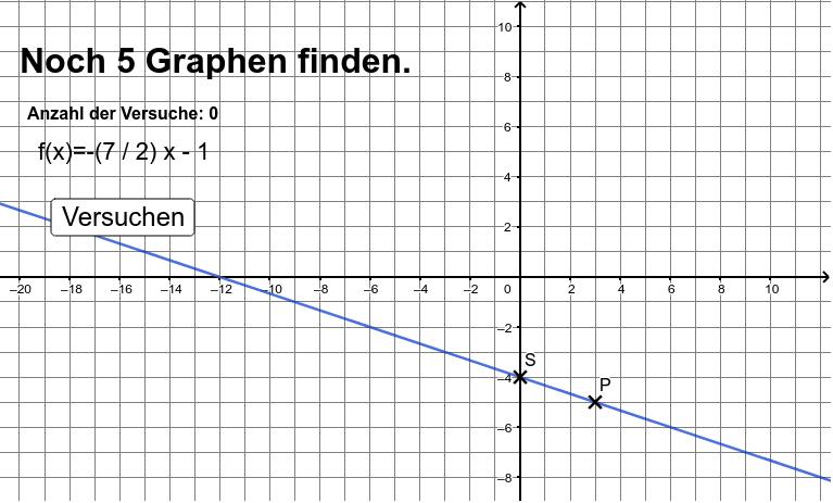 Ziehe die Punkte so, dass der Graph zum Funktionsterm passt. Drücke die Eingabetaste um die Aktivität zu starten