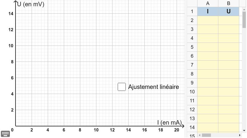 """Rentrez vos valeurs dans le tableur à droite, les points se placeront automatiquement sur le graphique. Tapez """"Entrée"""" pour démarrer l'activité"""