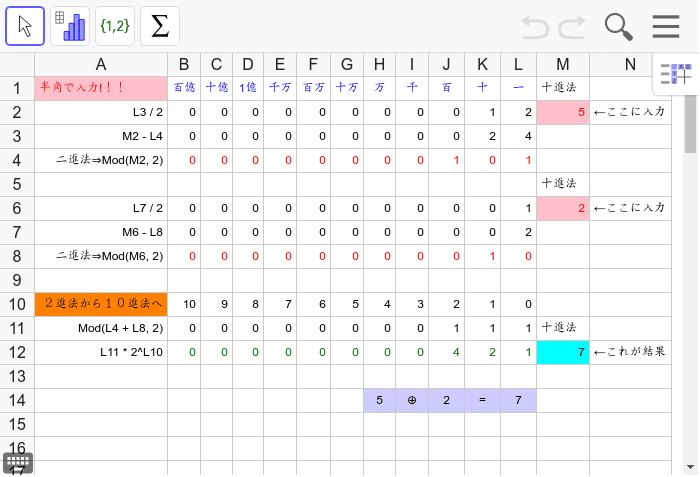 二進法に直してそれを繰り上げずに足します(排他的論理和)。Mの行に「半角で」入力してください。 なお二進法に変換するアルゴリズムは、この様に表にすると変数がそれぞれ見やすくて、とても分かりやすくなります。十進法に変換するにはどちらかの入力を0にして入力します。いろいろ確かめてみてください。例えば各桁をすべて1にするにはどうしたらいいでしょうか。 ワークシートを始めるにはEnter キーを押してください。