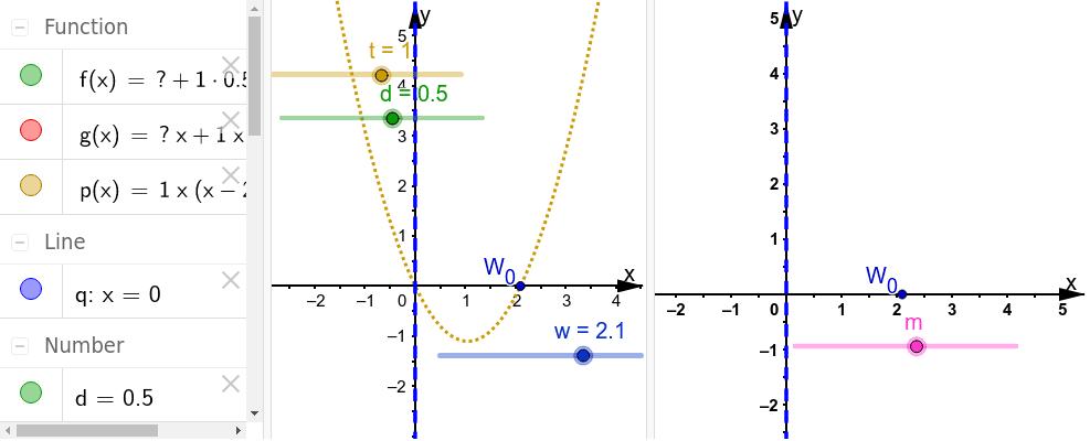 Ein WP im Ursprung, der andere an der Stelle w, so ergibt sich jedes Polynom 4.Grades, das überhaupt WP hat. Drücke die Eingabetaste um die Aktivität zu starten