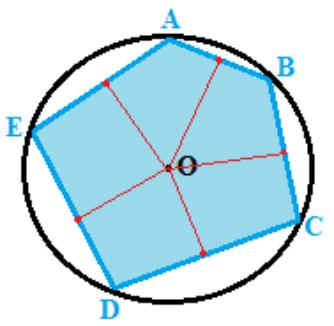 Disegniamo gliassidi tutti ilati del poligono. Ricordiamo che per asse del lato di un poligono si intende larettaadesso perpendicolarepassante per il punto medio del lato considerato. [color=#000000]Notiamo che gliassi di tutti i lati del poligono si incontrano in ununico punto, che ricordiamo prende il nome dicircocentro. Tale punto non è altro che ilcentro della circonferenza.[/color] [color=#000000]Quindi possiamo dire che un[/color]poligono[color=#000000]si può inscrivere [/color][color=#000000]in una[/color]circonferenza[color=#000000][/color]se gliassi dei suoi lati siincontrano tuttiin un unico punto che è anche ilcentro della circonferenza. [color=#000000]Se un[/color]poligono[color=#000000]è[/color]inscritto[color=#000000]in una circonferenza di centro[/color][color=#000000][i]O[/i][/color][color=#000000]e raggio[i]r[/i], il centro[i]O[/i]è ilcircocentro [/color][color=#000000]del poligono e il raggio[i]r[/i]si dice[/color]raggio del poligono[color=#000000].[/color]