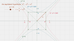 equilateral hyperbola
