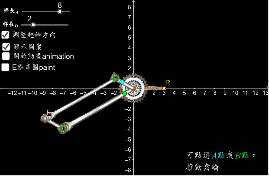 現實工程上仍不易做到的橢圓畫法 按 Enter 鍵開始活動
