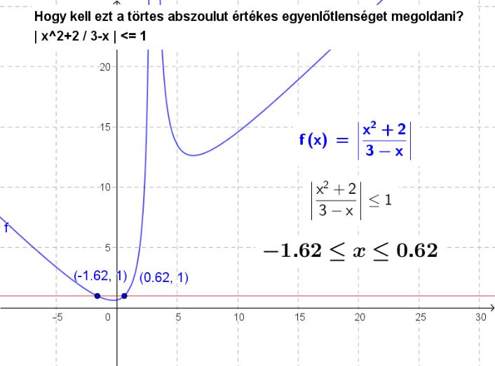   x^2+2 / 3-x   <= 1  vagy   (x^2+2) / (3-x)   <= 1
