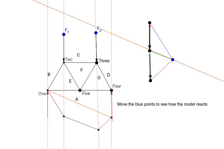 Funincular Diagram Press Enter to start activity