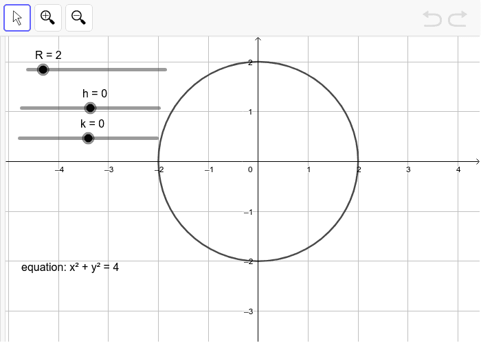 Try it!   Drag the sliders to change the center and radius of the circle.  use the + and - tools to zoom in and out. Press Enter to start activity