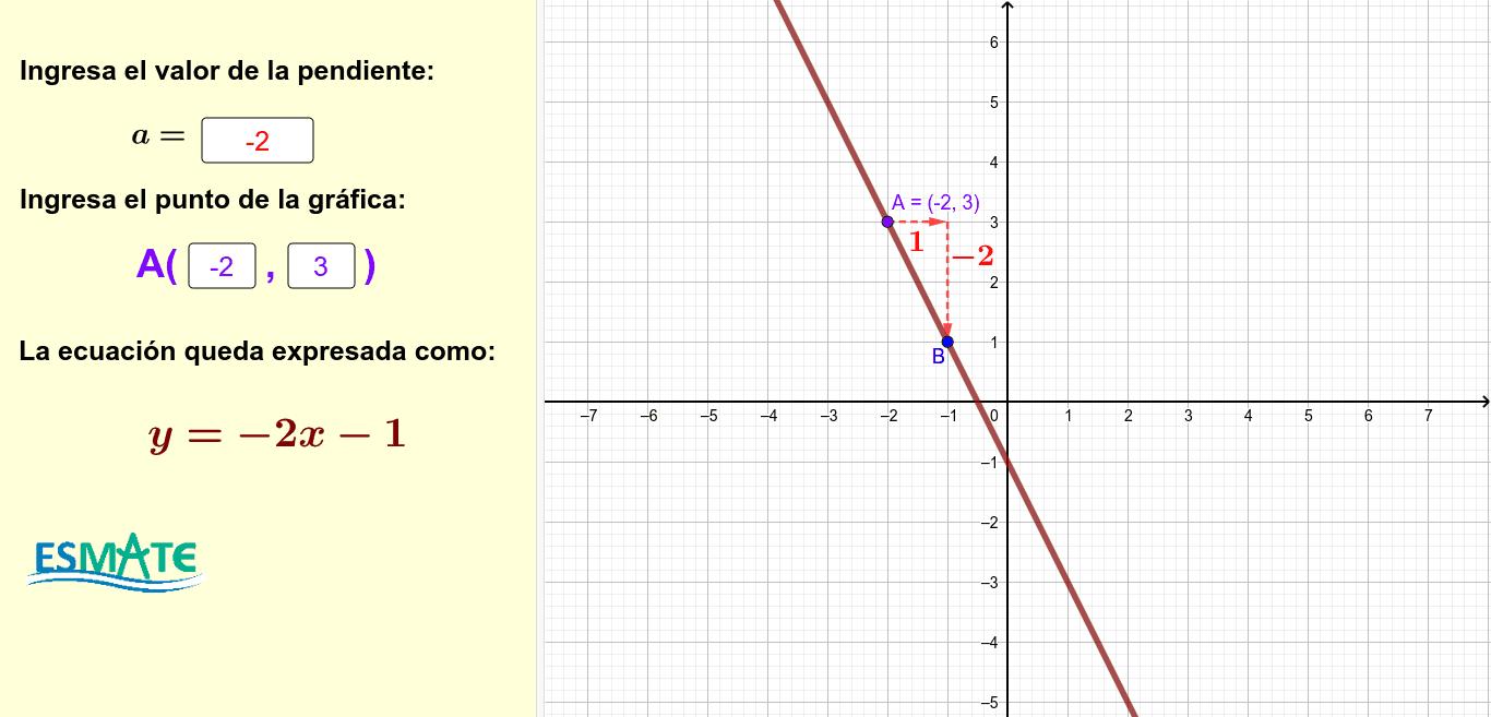 Ingresa valor de la pendiente y un punto de la gráfica. Comprueba la expresión para la ecuación lineal y si respectiva gráfica. Presiona Intro para comenzar la actividad