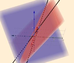 Skew lines-observation