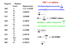 Convert Radians with Degrees
