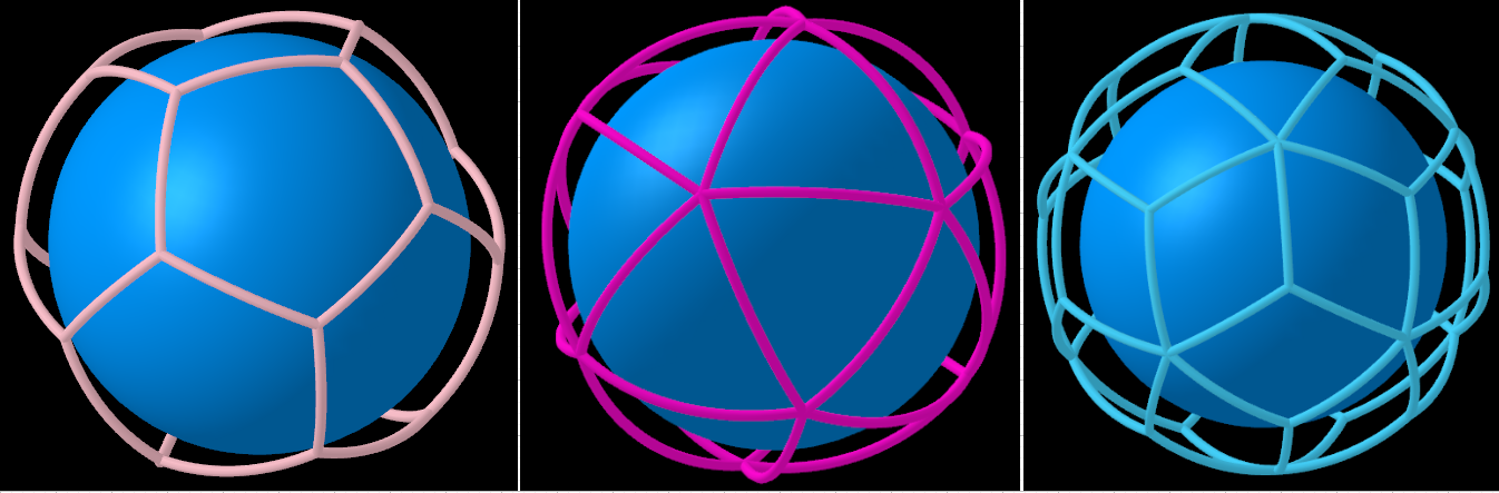 projections of segments of the dual of the Biscribed Pentakis Dodecahedron(9) on sphere surface: Segments 1-3.