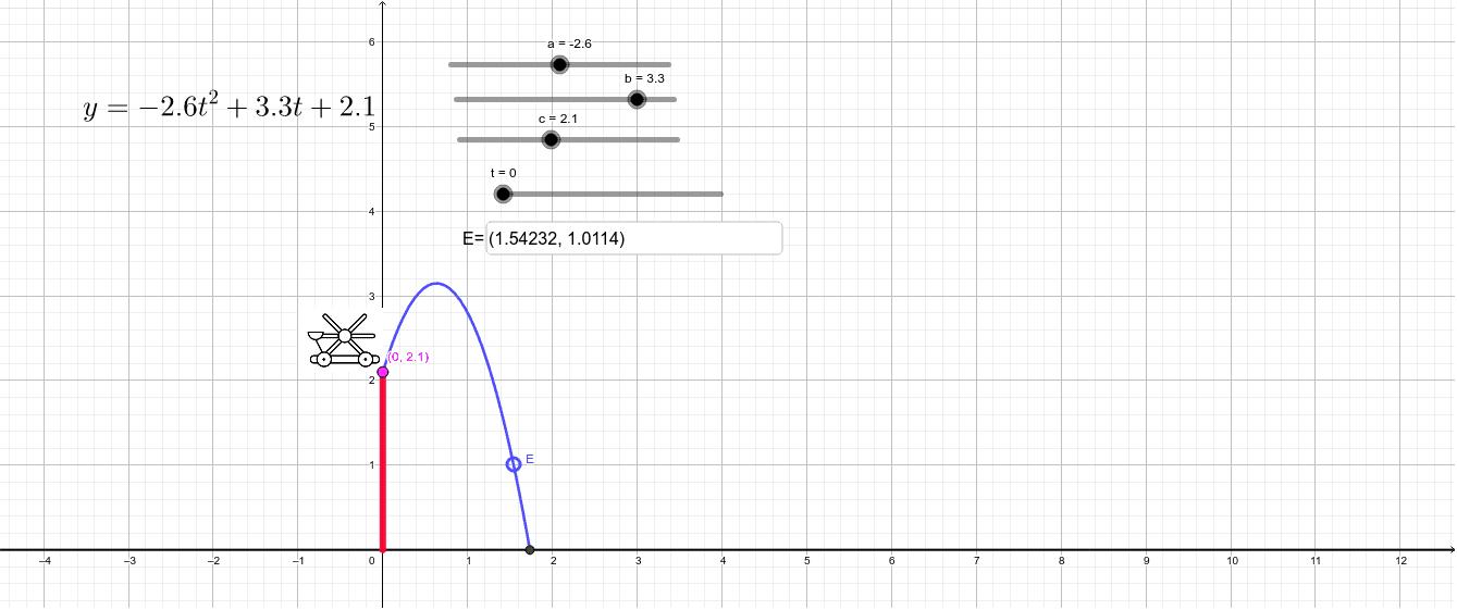 Varia los parámetros y has que la trayectoria pase por el punto E. Presiona Intro para comenzar la actividad