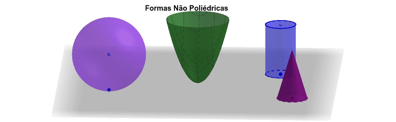 Formas Não Poliédricas Press Enter to start activity