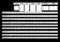 Eigenschaften von Vierecken.pdf