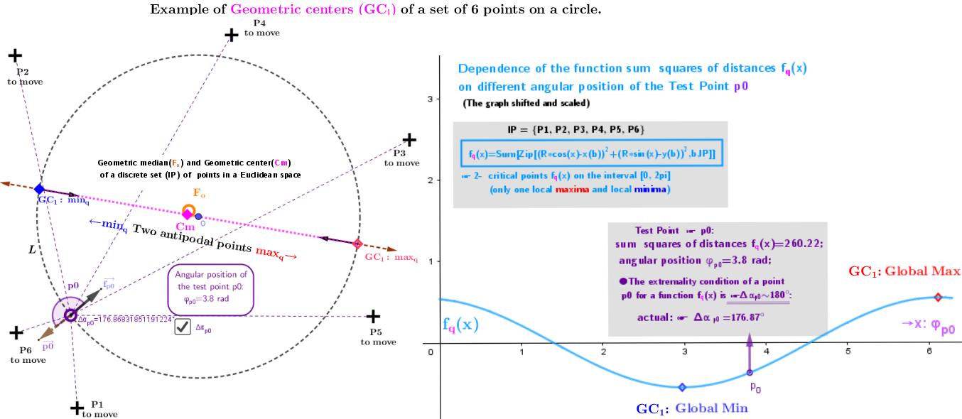 Example 2.1b