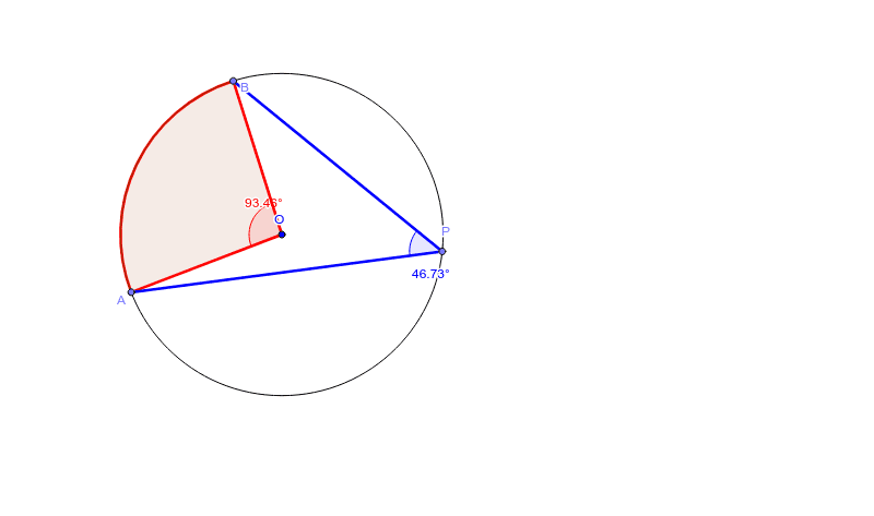 Angle subtended by an arc at the centre is equal to twice the angle subtended at any point on the circumference Press Enter to start activity
