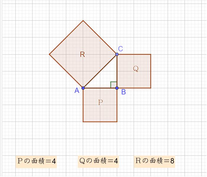 A,B,Cを動かして見よう!P、Q、Rの間にはどんな関係がありますか? ワークシートを始めるにはEnter キーを押してください。