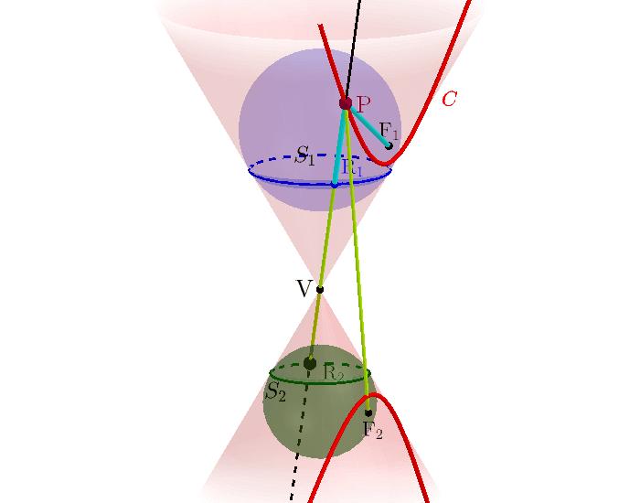 점 P를 움직여보며 수학적 사실을 찾아보세요. 활동을 시작하려면 엔터키를 누르세요.