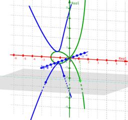 Phantom Graph Strophoid