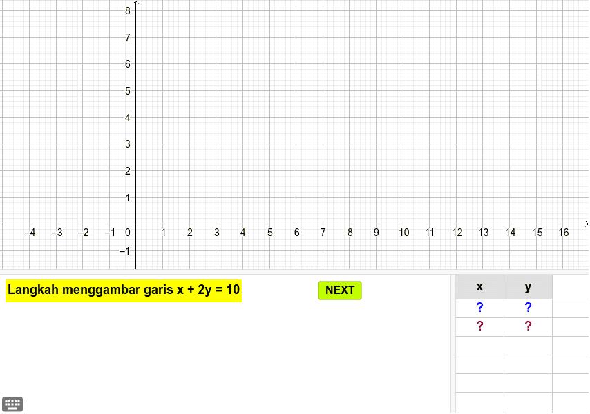 Mengambar Grafik Himpunan Penyelesaian dari Persamaan x+2y=10 Press Enter to start activity