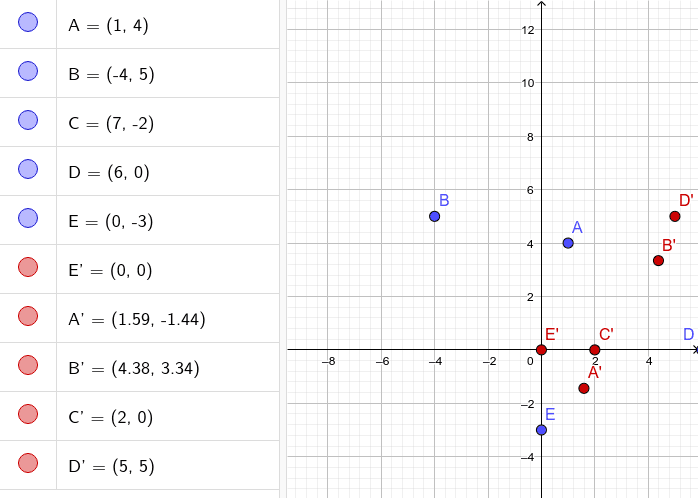 Move the red points to plot the images of the blue points when reflected across the y axis. The images are in red, the pre-images are in blue.  Press Enter to start activity