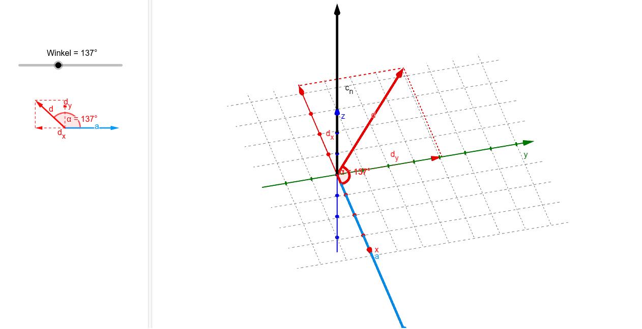 Das Kreuzprodukt c zweier Vektoren a und b ist maximal, wenn a und b senkrecht zueinander stehen. Drücke die Eingabetaste um die Aktivität zu starten