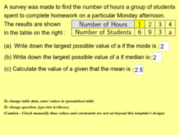 Mean Median Mode -Tabulated Data with Visual Mode