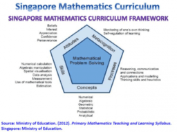 MATHEMATICS GCE O/N LEVEL FOR SINGAPORE STUDENTS
