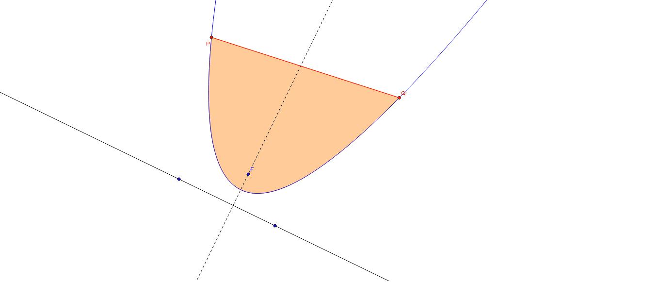 拋物線與直線相交弓形區域 按 Enter 鍵開始活動