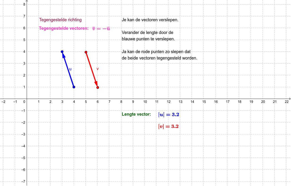 Tegenstelde vector Klik op Enter om de activiteit te starten