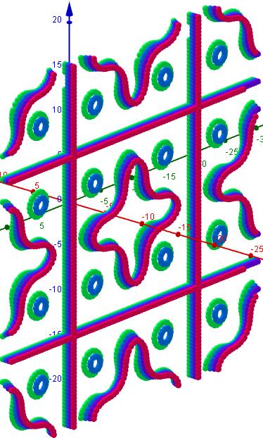 Chladni Figuren- 1 3 7, s=1, L=20    27-30