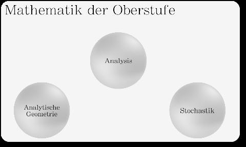 [url=https://www.geogebra.org/m/fmgpeeam][color=#0000ff][size=150]Mathematik der Oberstufe[/size][/color][/url]