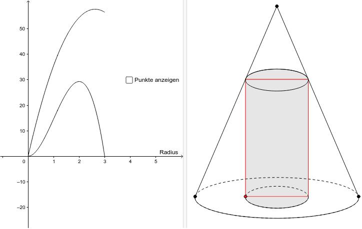 Mit dem kleinen roten Punkt kann der Zylinder im Kegel bewegt werden. Drücke die Eingabetaste um die Aktivität zu starten