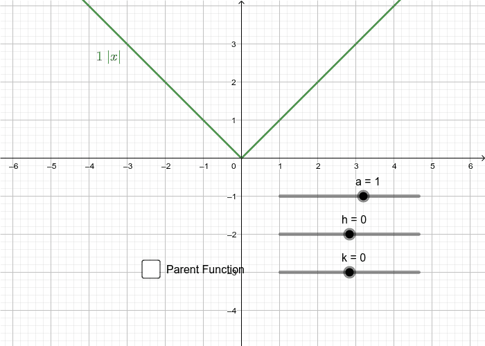 Vertex Form of an Absolute Value Equation with sliders for a, h, and k. Press Enter to start activity
