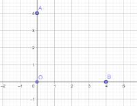 Qual è il centro della circonferenza passante per i punti O( 0; 0), A( 0; 4) e B( 4; 0)?