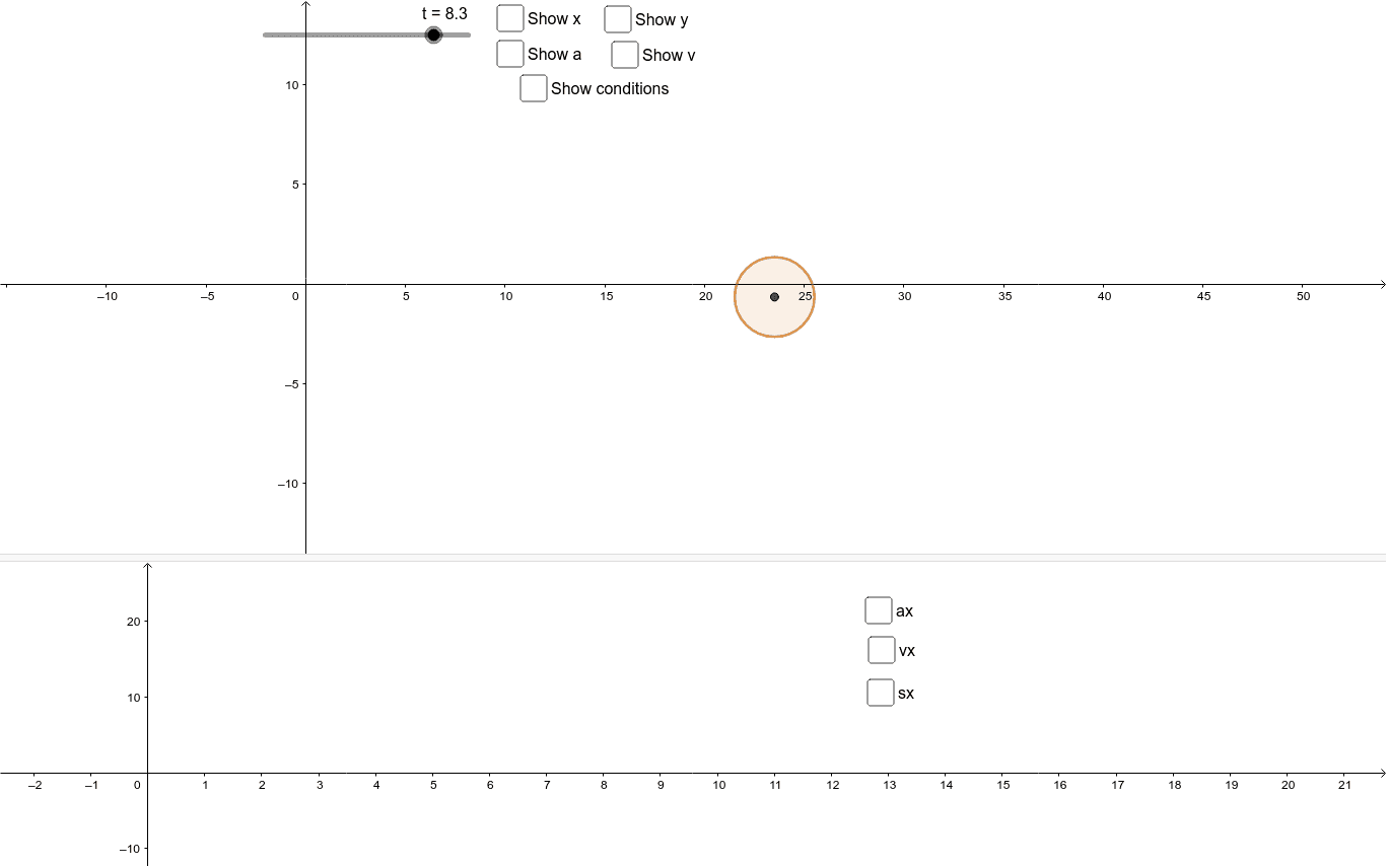 How to sketch motion graphs? Press Enter to start activity