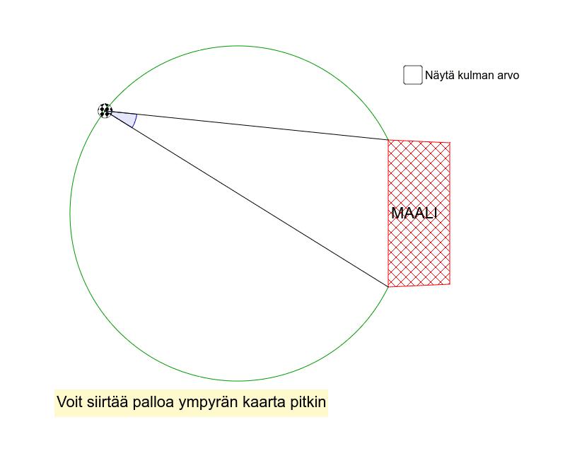 Missä ympyrän kaaren pisteessä kulma on suurin, eli maalin tekeminen on helpointa? Paina Enter aloittaaksesi