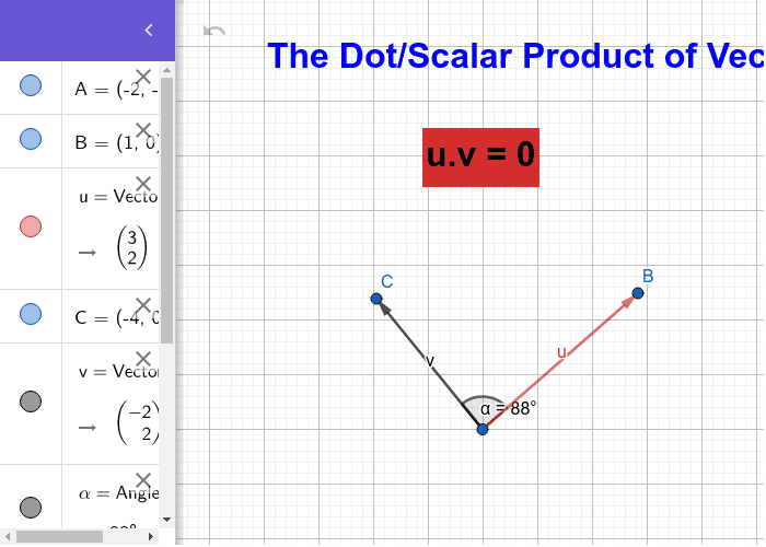 The Dot Product or Scalar Product of Vectors Press Enter to start activity
