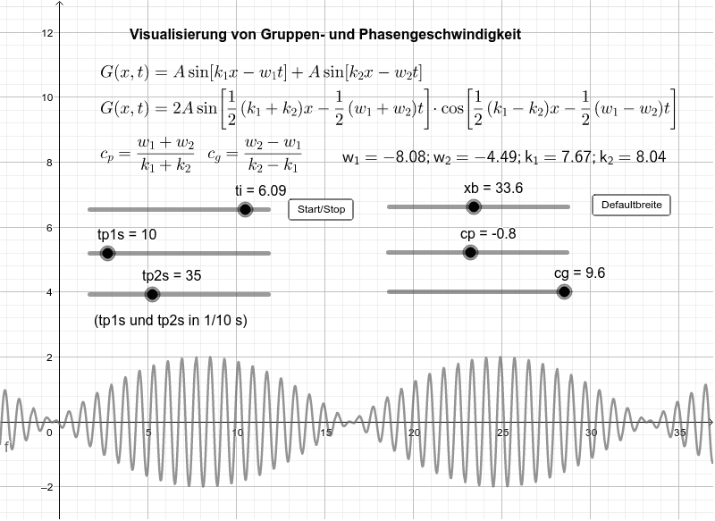 Visualisierung von Gruppen- und Phasengeschwindigkeit Drücke die Eingabetaste um die Aktivität zu starten