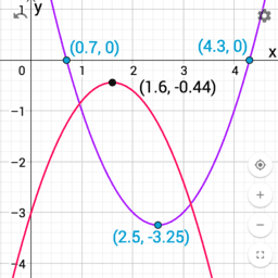 Quadratic Functions: Investigation