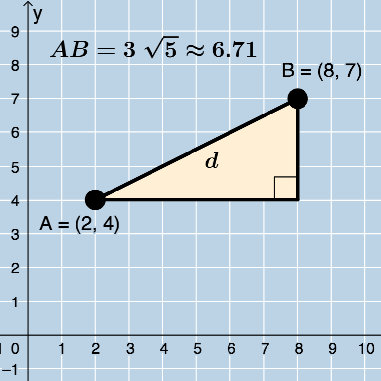 Distance in the Coordinate Plane (With Hints)