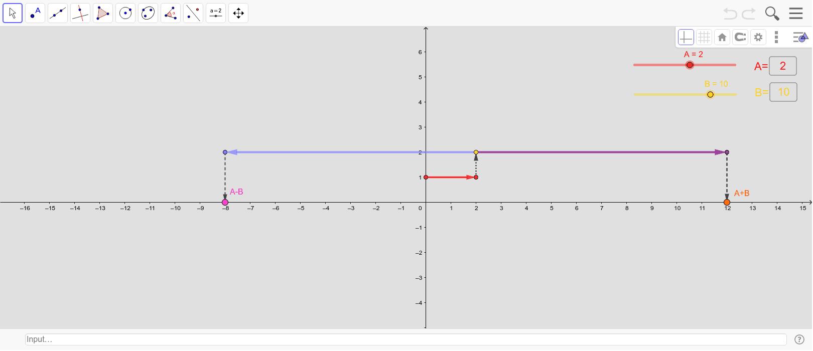 A ve B değerlerini değiştirerek çıkan sonuçları inceleyin Etkinliği başlatmak için Enter'a basın