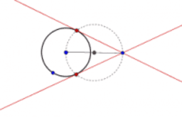 Tangents to a Circle