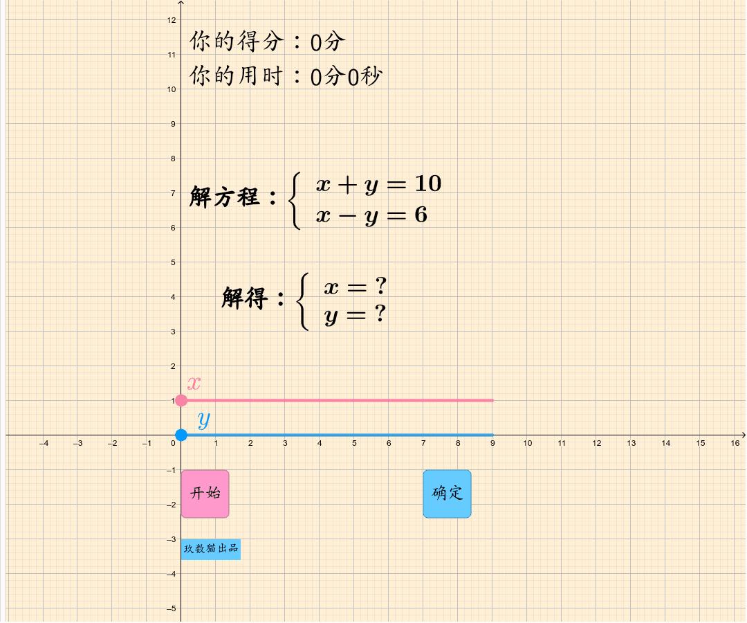 二元一次方程组001(和差) 按 Enter 开始活动