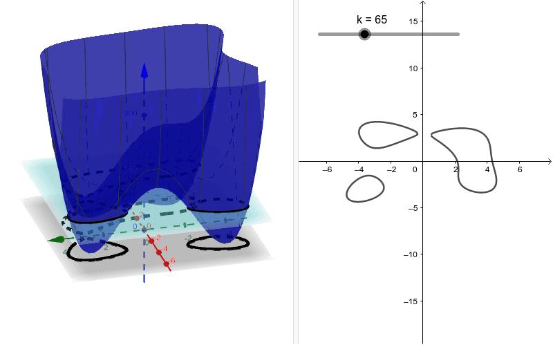 Função de duas variáveis Press Enter to start activity