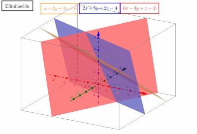 Introducción Interactiva al Algebra Lineal