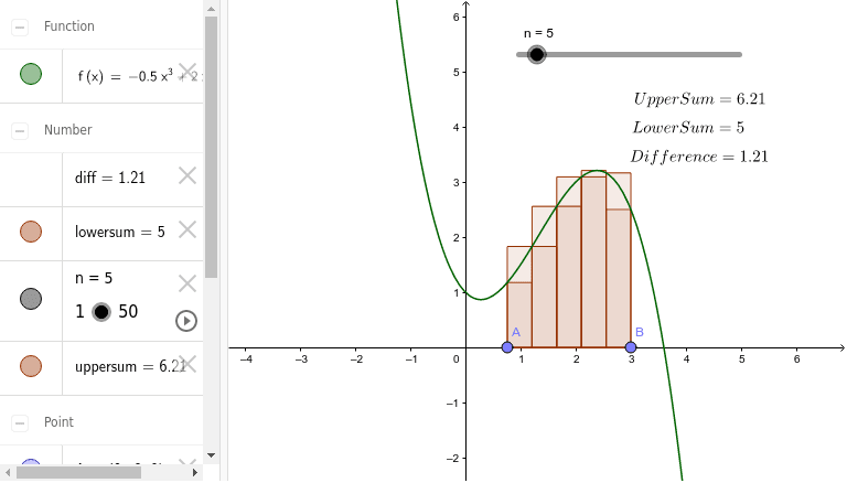 The following Geogebra file is the final output of the worksheet Press Enter to start activity