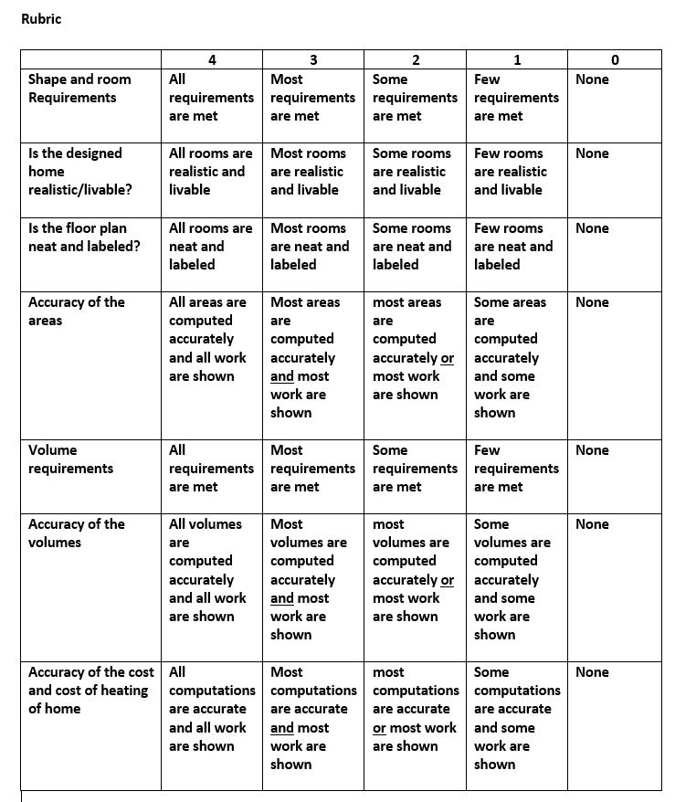 Follow the Rubric below for full credit